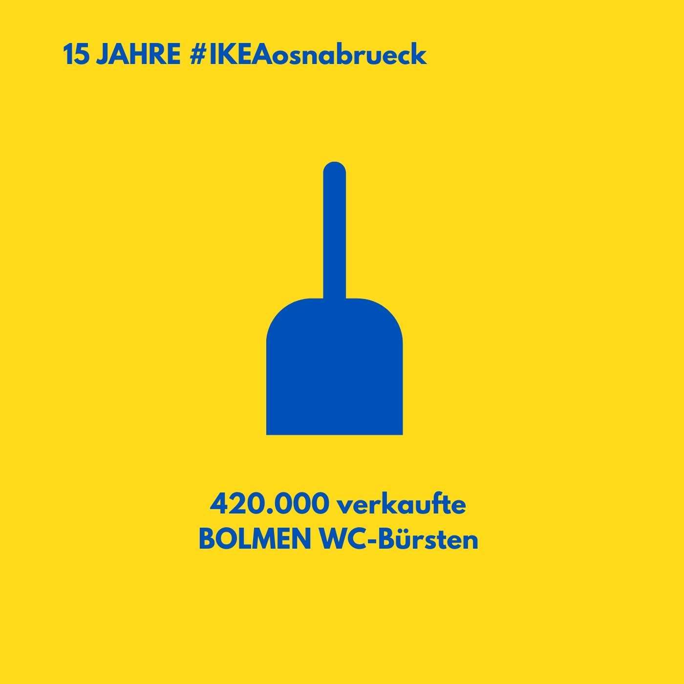 IKEA Katalog 2021, IKEA-Osnabrück