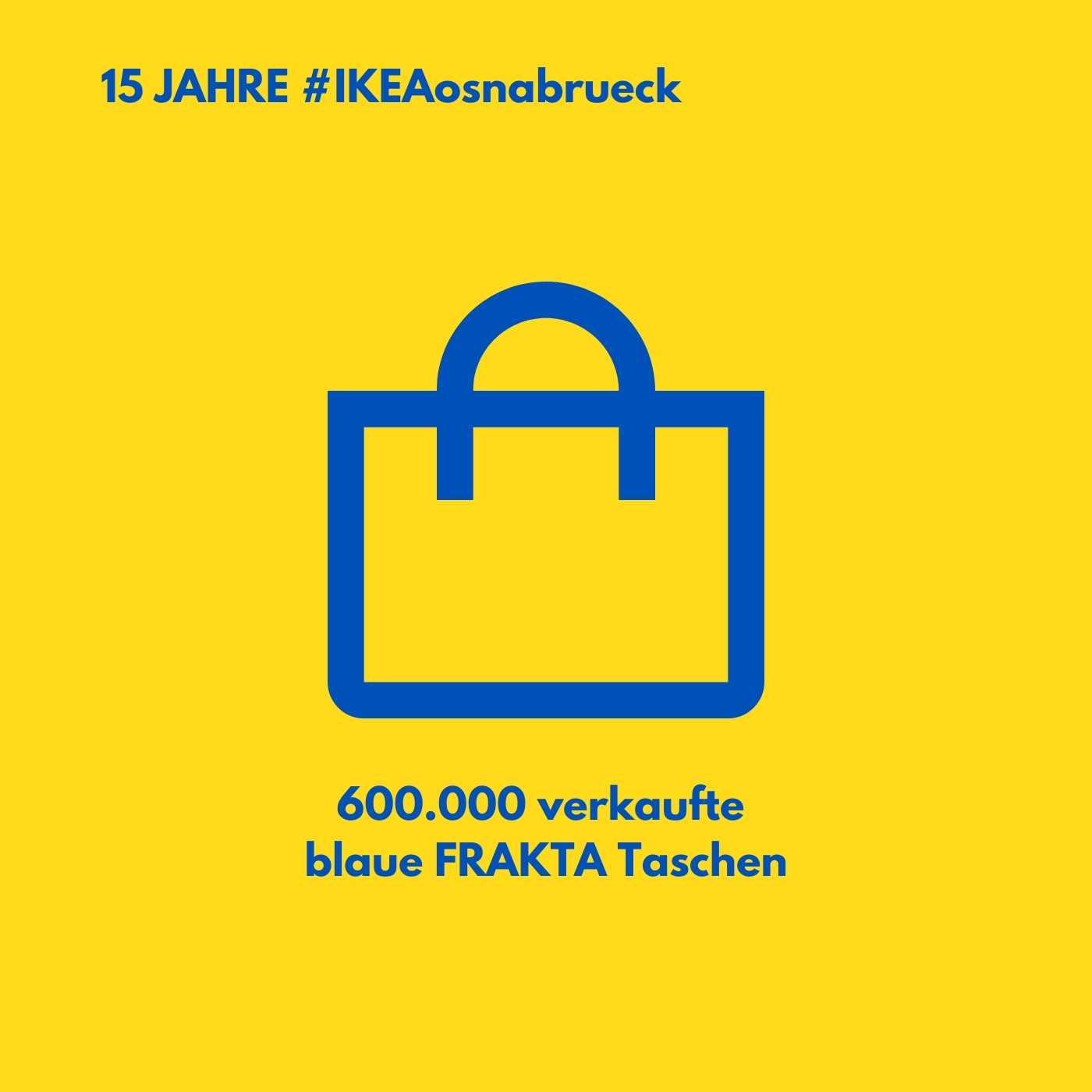 IKEA Katalog 2021, IKEA Osnabrück